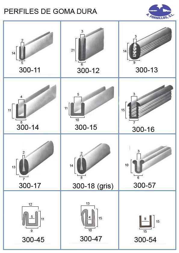 Perfiles de aluminio precios image and video hosting by - Precio perfiles de aluminio ...