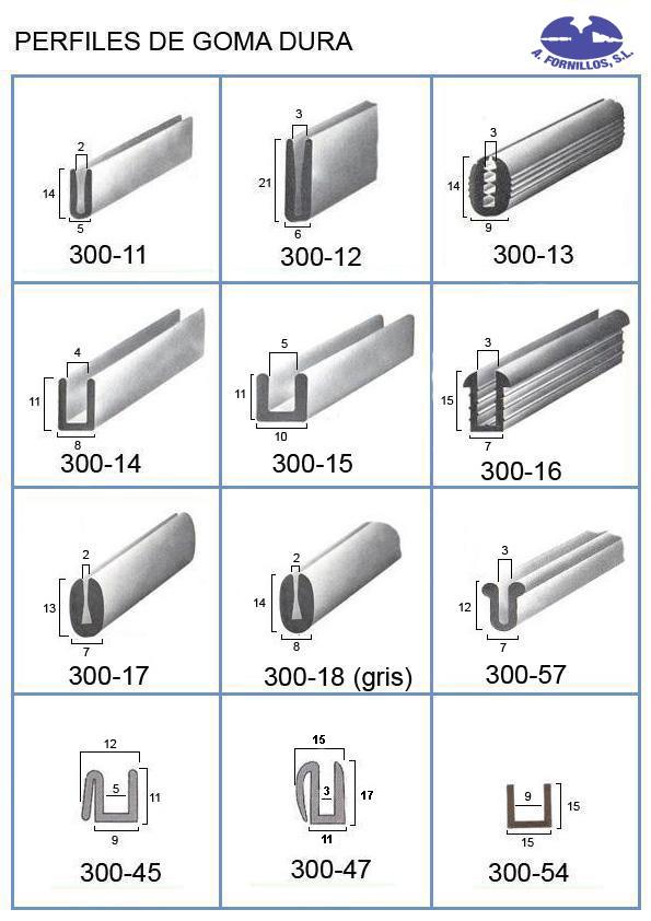 Perfiles de goma dura for Perfiles de aluminio catalogo