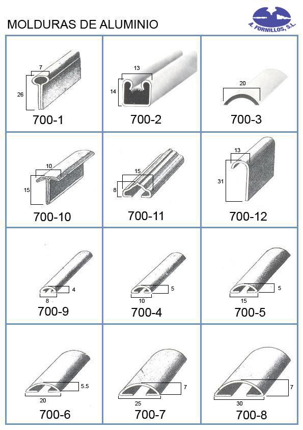 Molduras de aluminio for Perfiles de aluminio catalogo